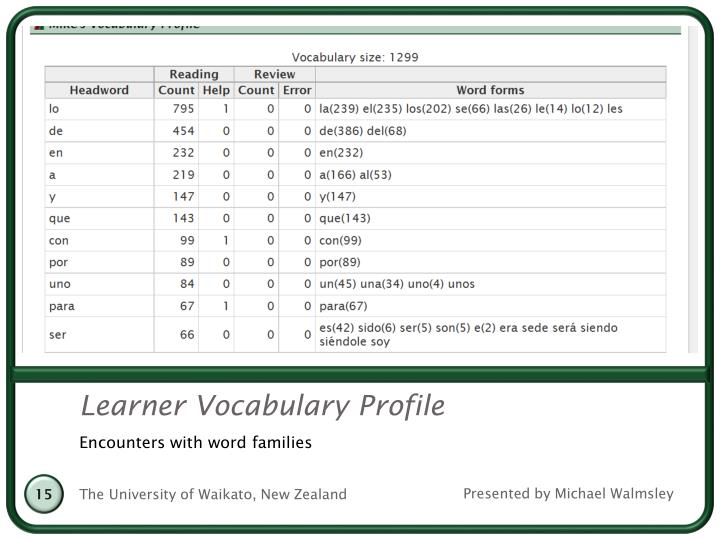 Learner Vocabulary Profile