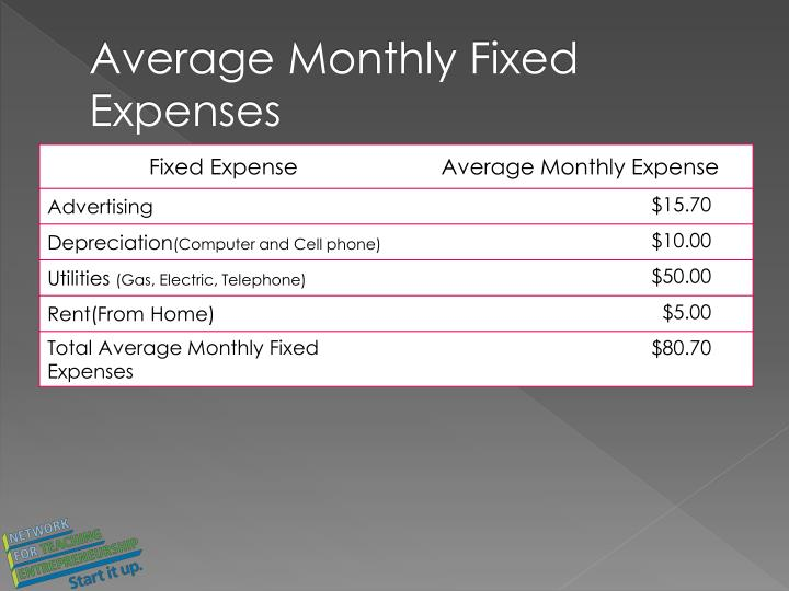 Average Monthly Fixed Expenses