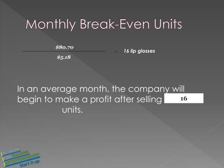 Monthly Break-Even Units