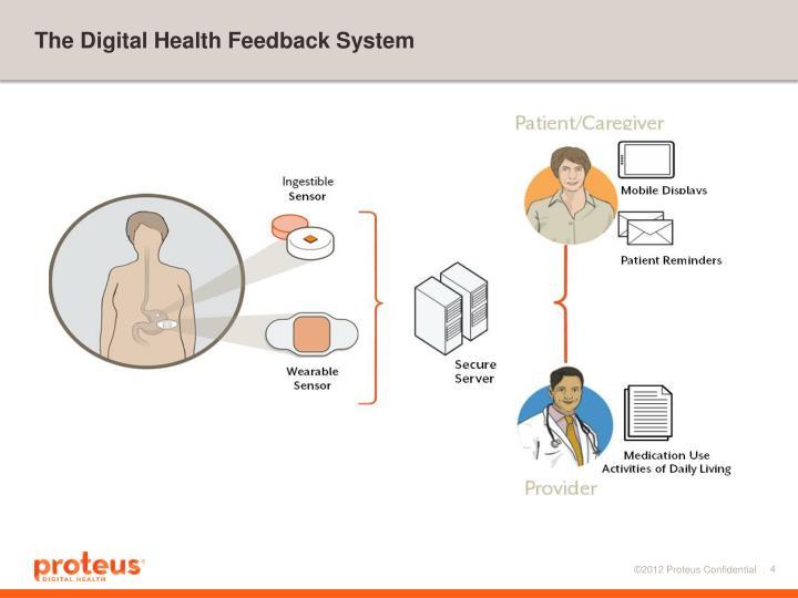 The Digital Health Feedback System