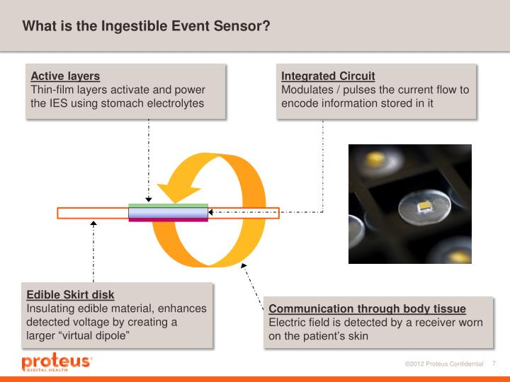 What is the Ingestible Event Sensor?