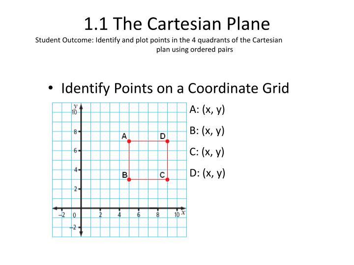 1.1 The Cartesian