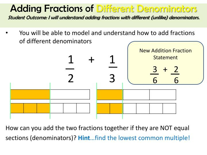 Adding Fractions of