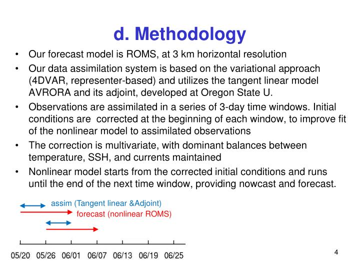 d. Methodology