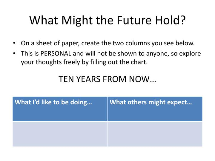 What Might the Future Hold?
