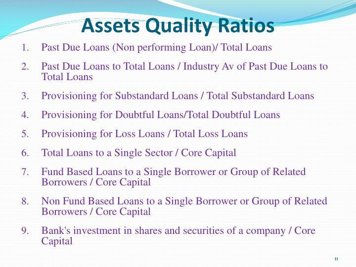 Assets Quality Ratios