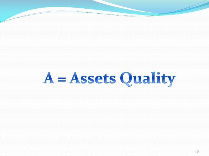 A = Assets Quality