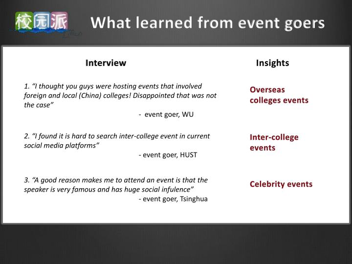 What learned from event goers
