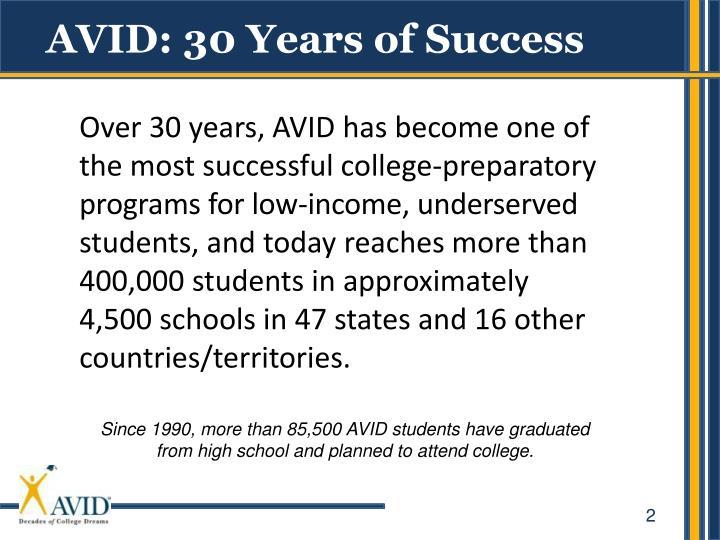 AVID: 30 Years of Success