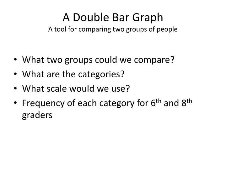A Double Bar Graph