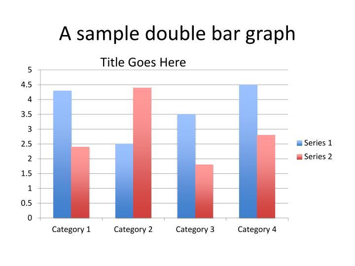 A sample double bar graph