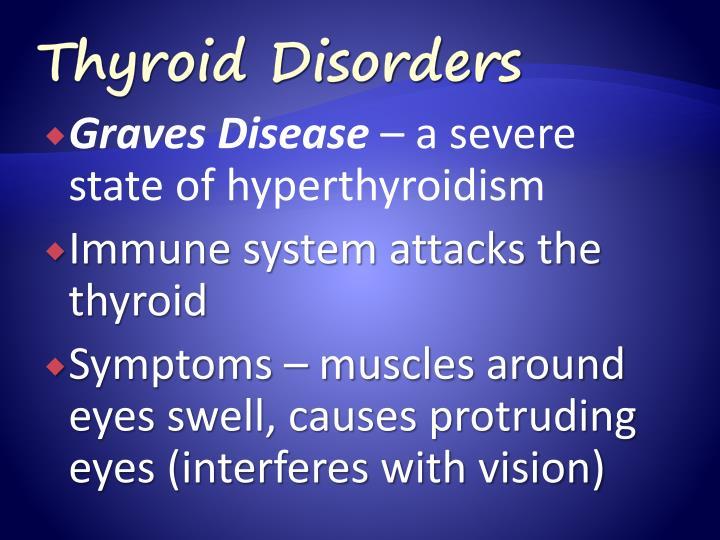 Thyroid Disorders