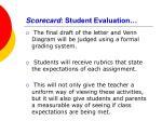 scorecard student evaluation1