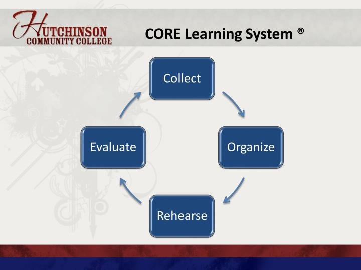 CORE Learning System ®