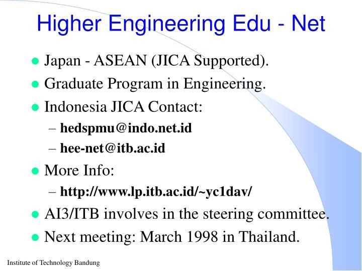 Higher Engineering Edu - Net