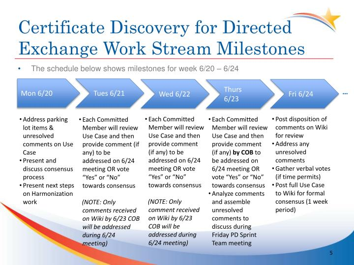 Certificate Discovery for Directed Exchange Work Stream Milestones