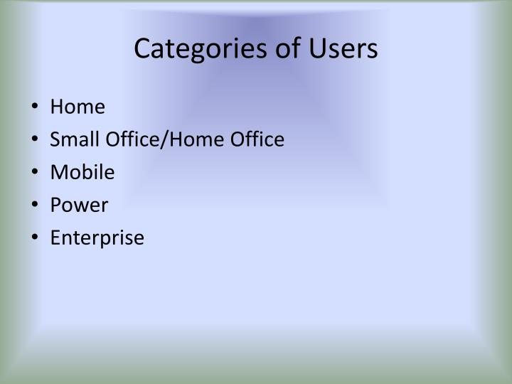 Categories of Users
