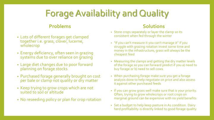Forage Availability