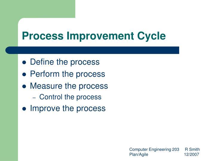 Process improvement cycle