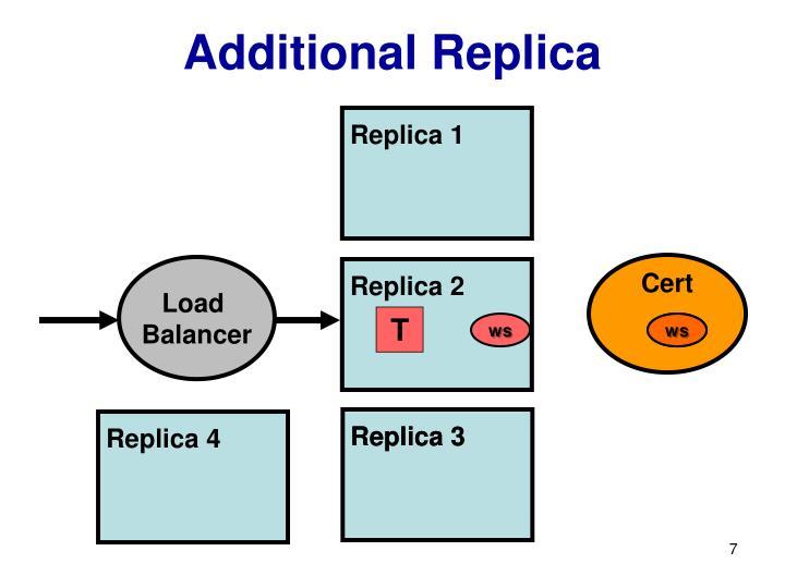 Additional Replica