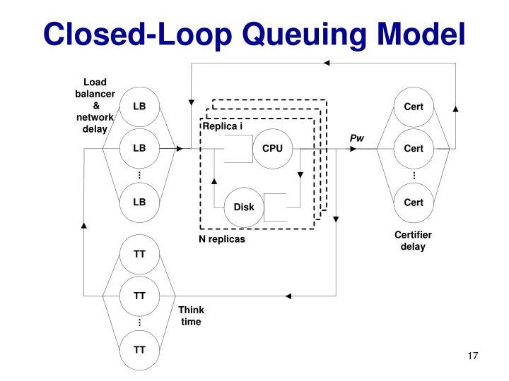 Closed-Loop Queuing Model