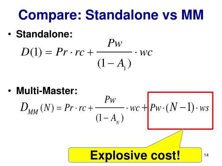 Compare: Standalone vs MM