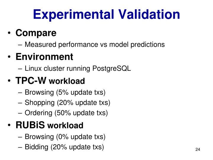 Experimental Validation