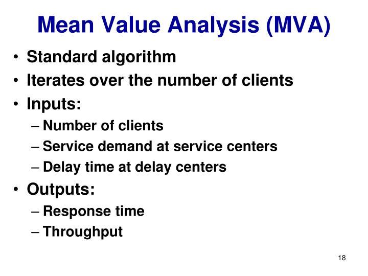 Mean Value Analysis (MVA)