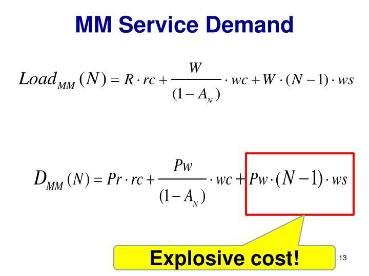 MM Service Demand
