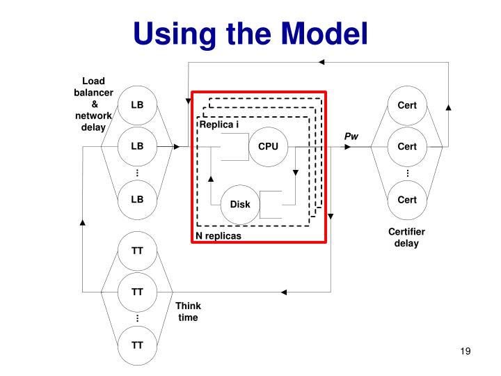 Using the Model