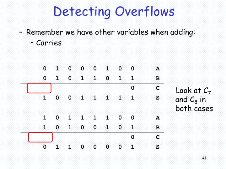 Detecting Overflows