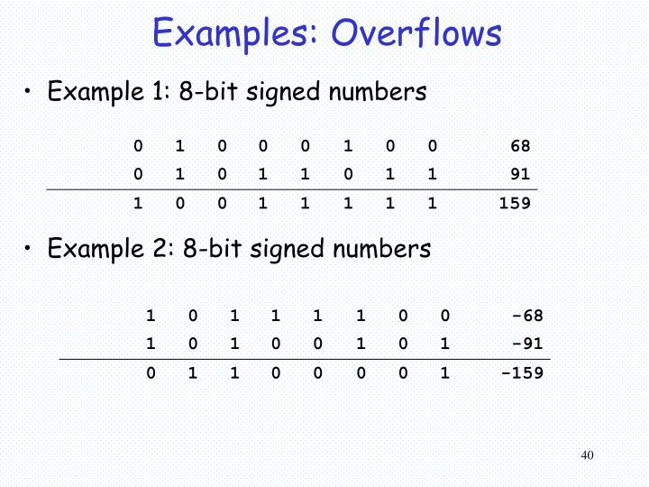 Examples: Overflows