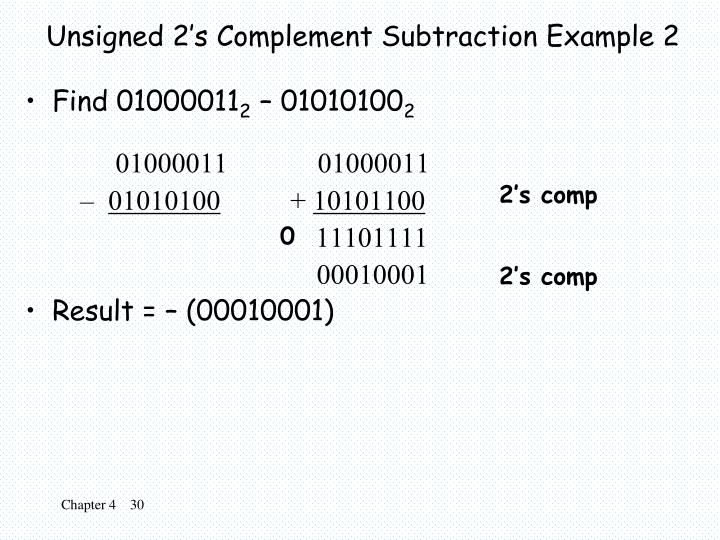 Unsigned 2's Complement Subtraction Example 2