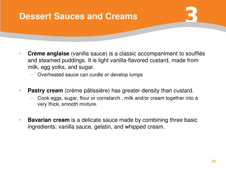 Dessert Sauces and Creams