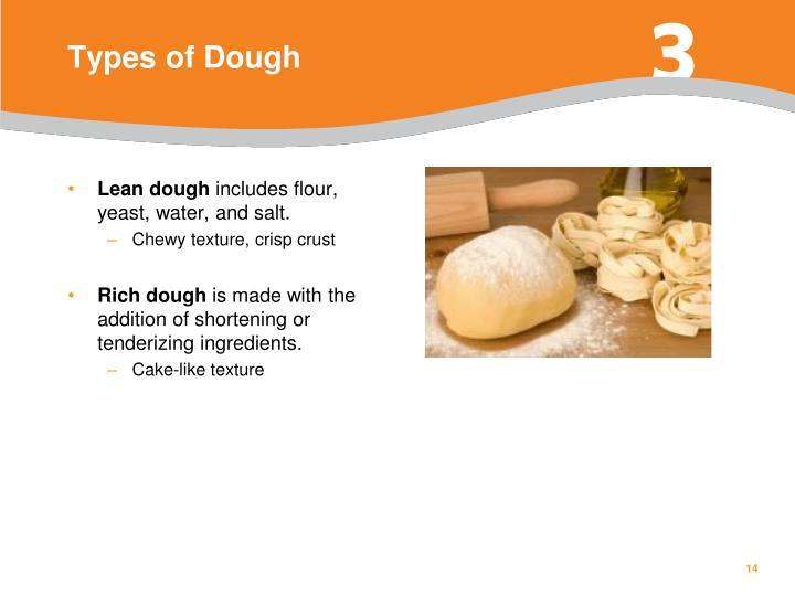 Types of Dough