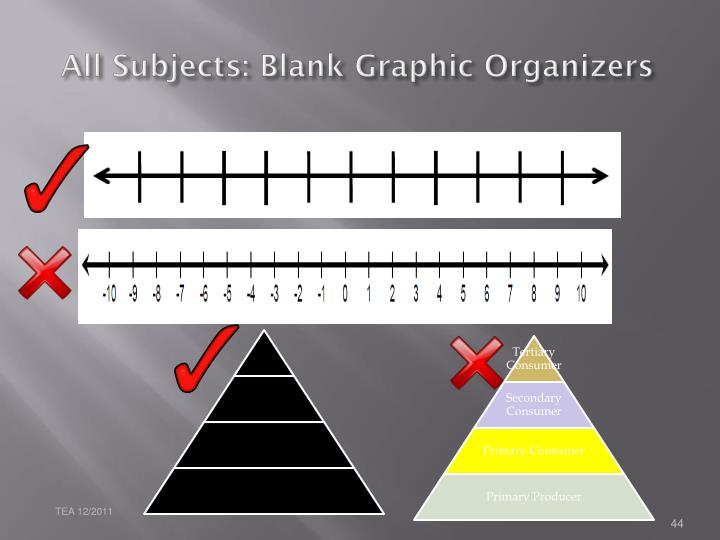 All Subjects: Blank Graphic Organizers