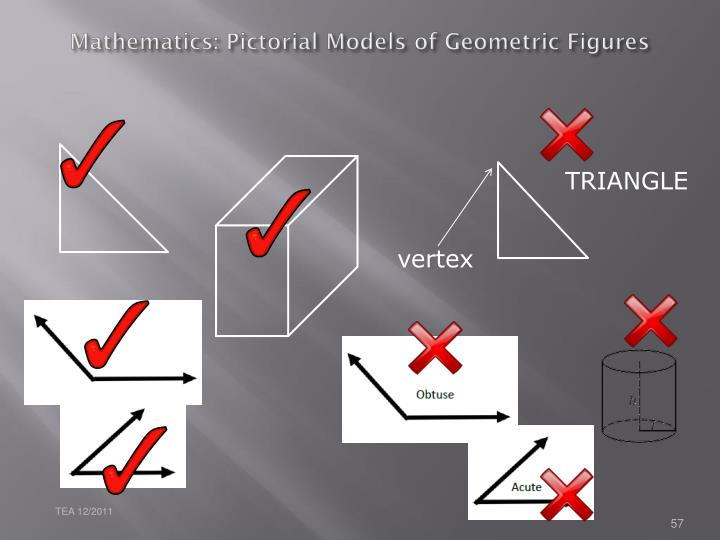 Mathematics: Pictorial Models of Geometric Figures