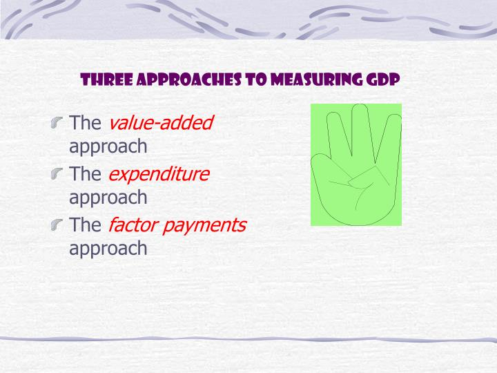 Three approaches to measuring GDP