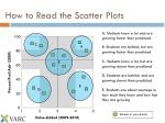 how to read the scatter plots