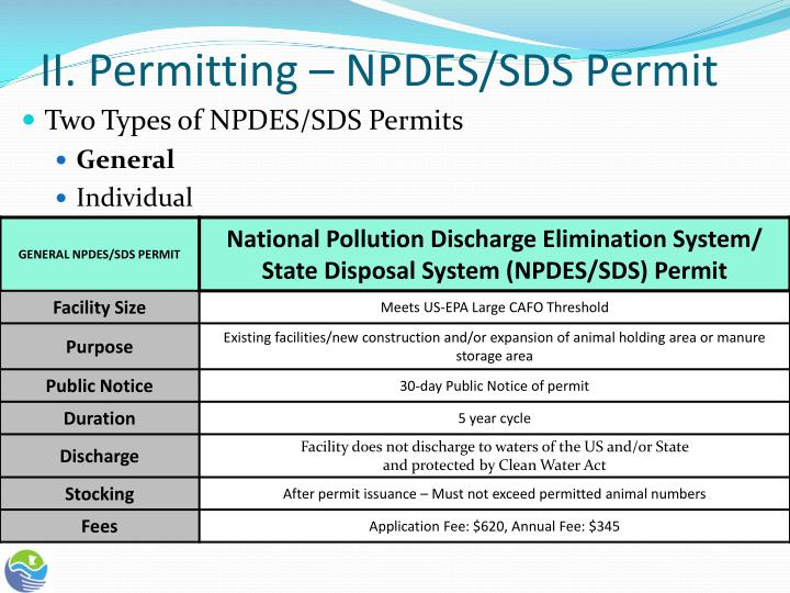 II. Permitting – NPDES/SDS Permit