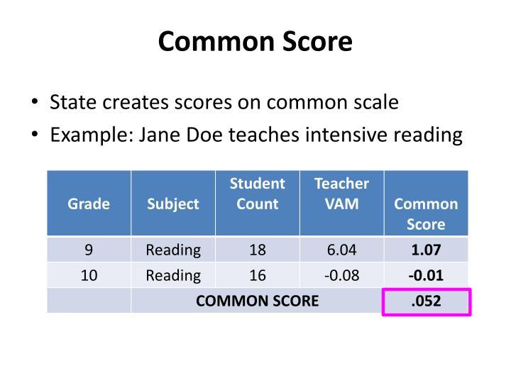 Common Score