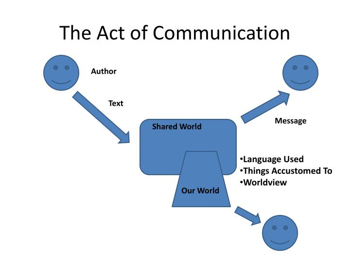 The act of communication