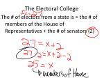 the electoral college1