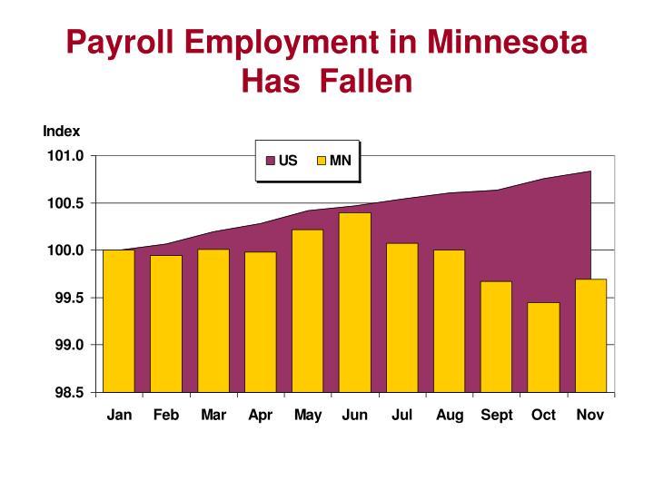 Payroll Employment in Minnesota Has  Fallen