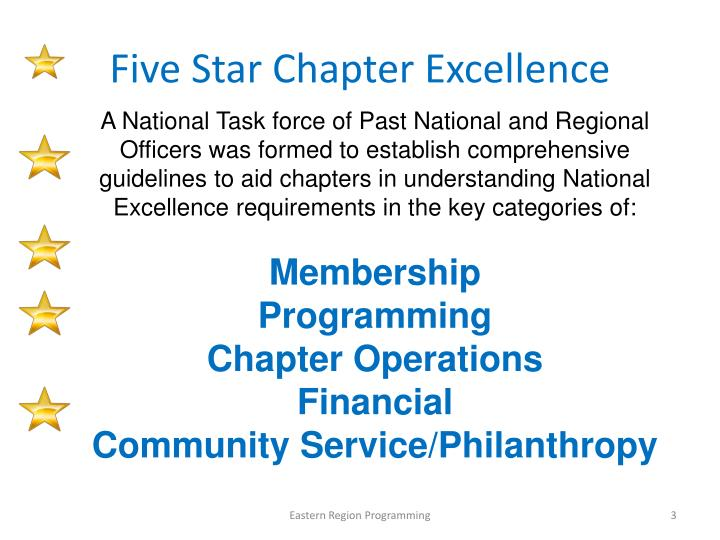 Five star chapter excellence1