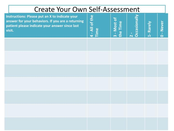 Create Your Own Self-Assessment