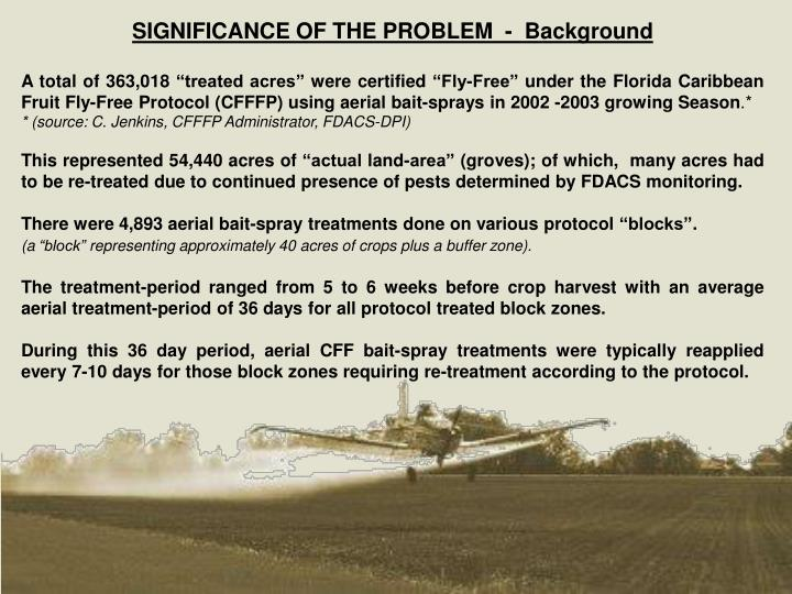 SIGNIFICANCE OF THE PROBLEM  -  Background