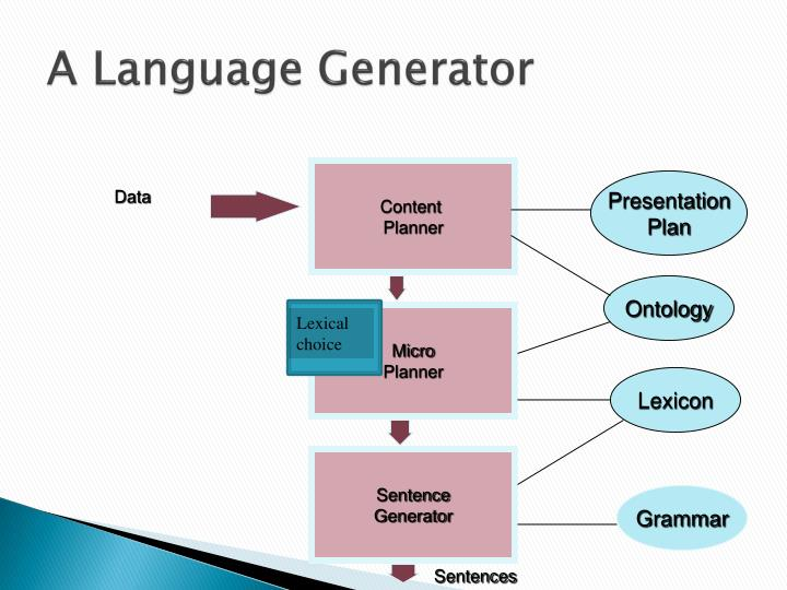 A Language Generator
