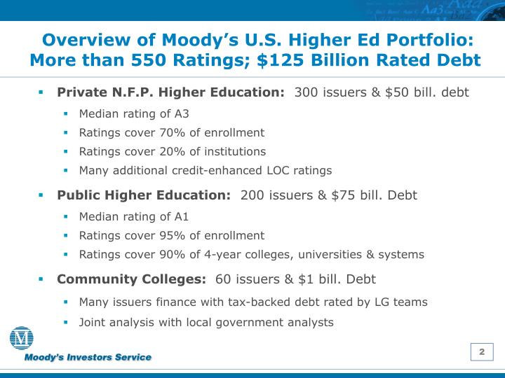 Overview of moody s u s higher ed portfolio more than 550 ratings 125 billion rated debt