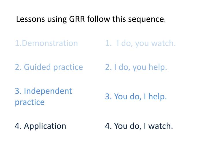 Lessons using GRR follow this sequence
